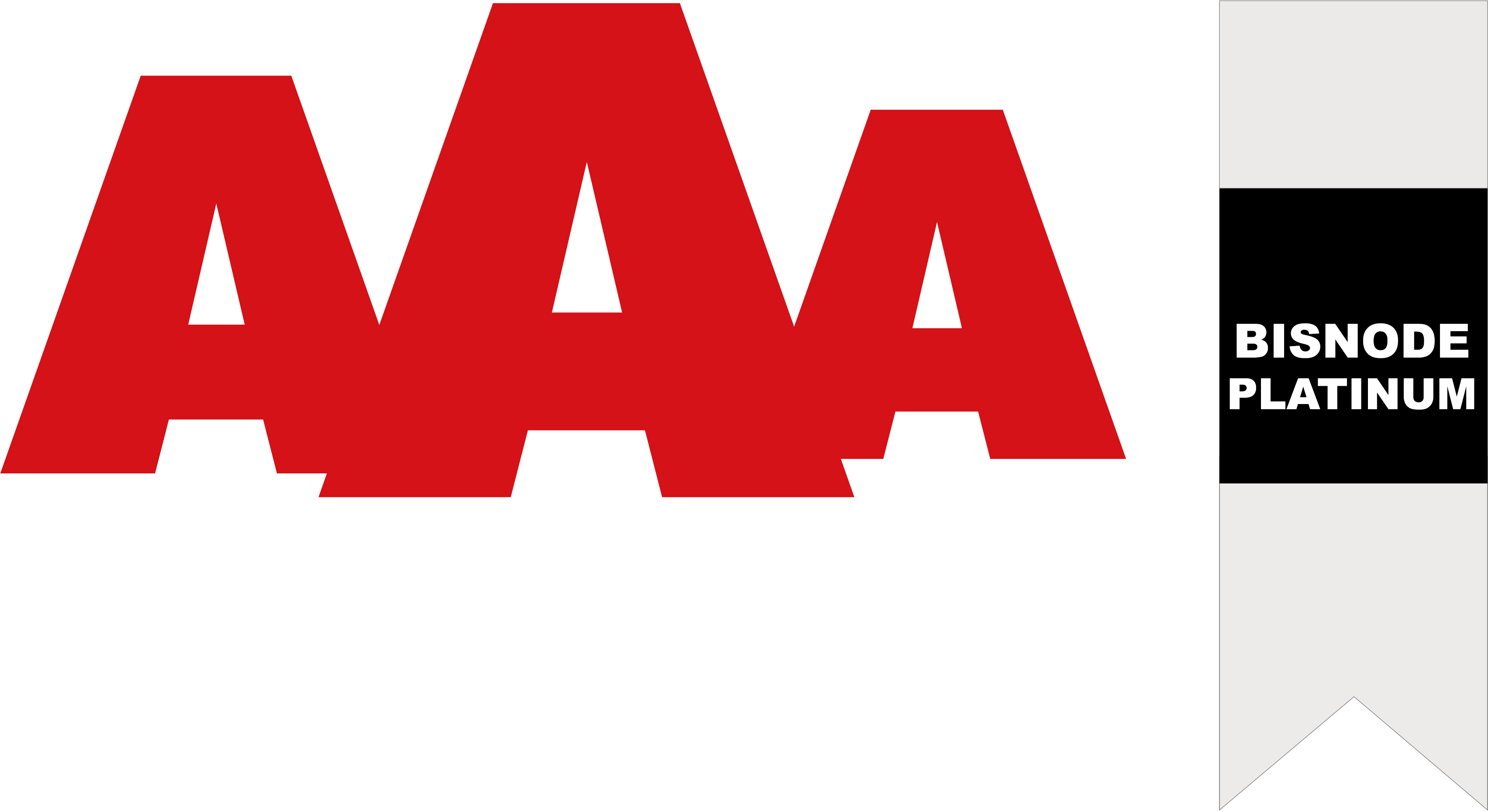 Highest creditworthiness for more than 5 years